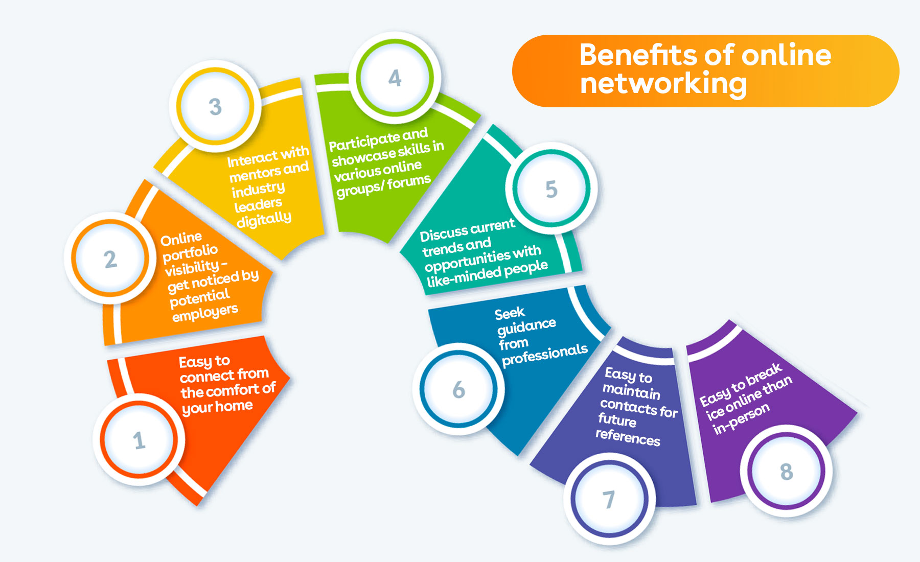 Student Networking Tips While Studying Abroad