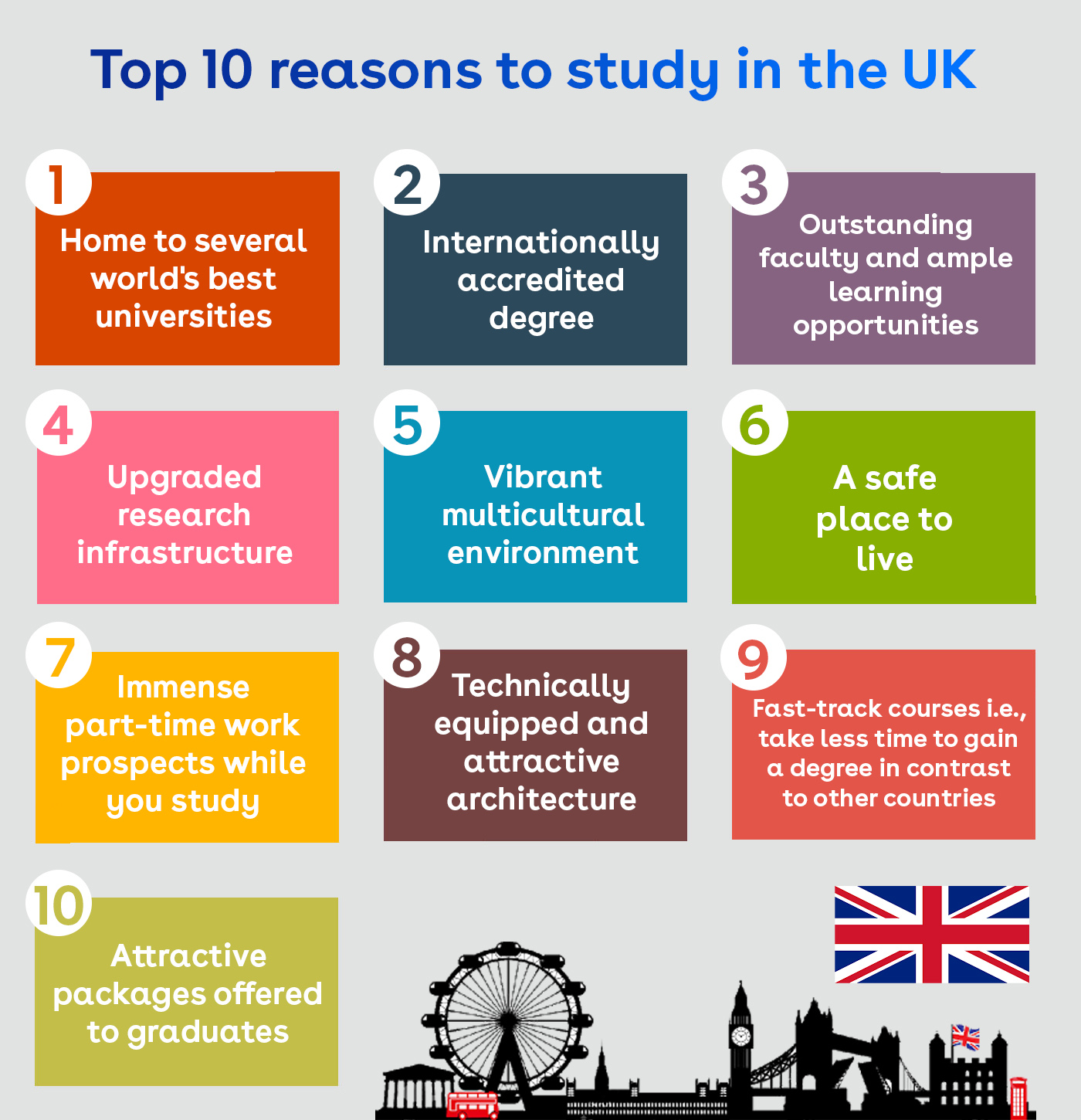 Top reasons to study in the UK