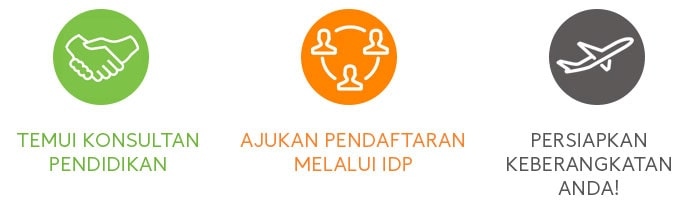 three steps to apply with IDP